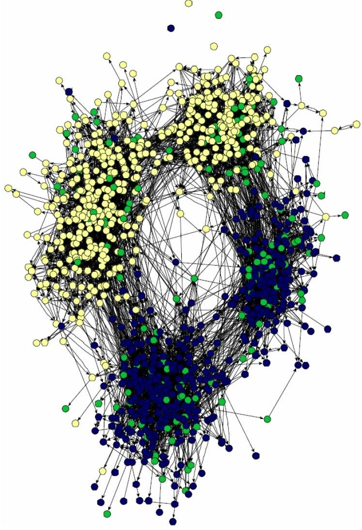 research paper on graph theory Octave graph theory toolbox amanda m olsen april 27, 2010 abstract this research examines possible ways of determining properties of and manipulating graphs in octave.